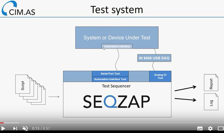 Integrated Test Environment Seqzap
